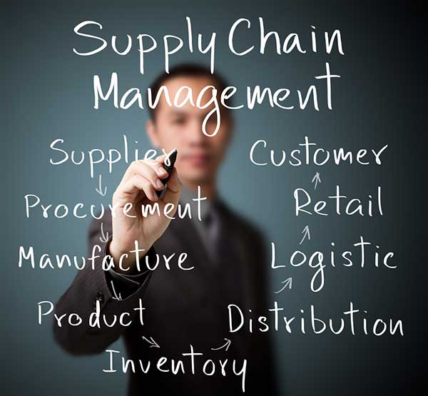SPM - Supply Chain Managemnt - Rockwall (DFW) TX